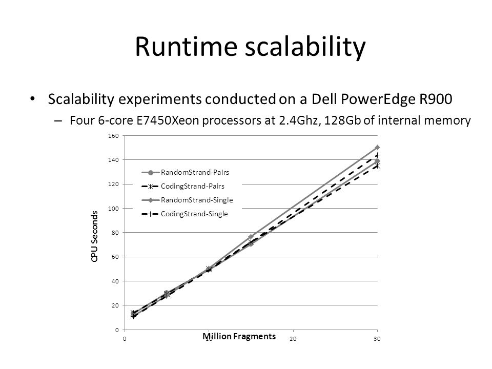 Runtime scalability Scalability experiments conducted on a Dell PowerEdge R900. Four 6-core E7450Xeon processors at 2.4Ghz, 128Gb of internal memory.