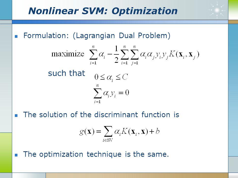 Nonlinear SVM: Optimization