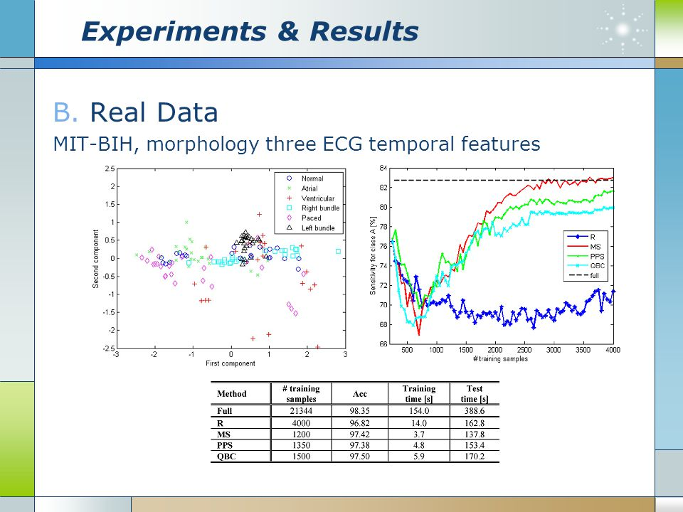 Experiments & Results B. Real Data