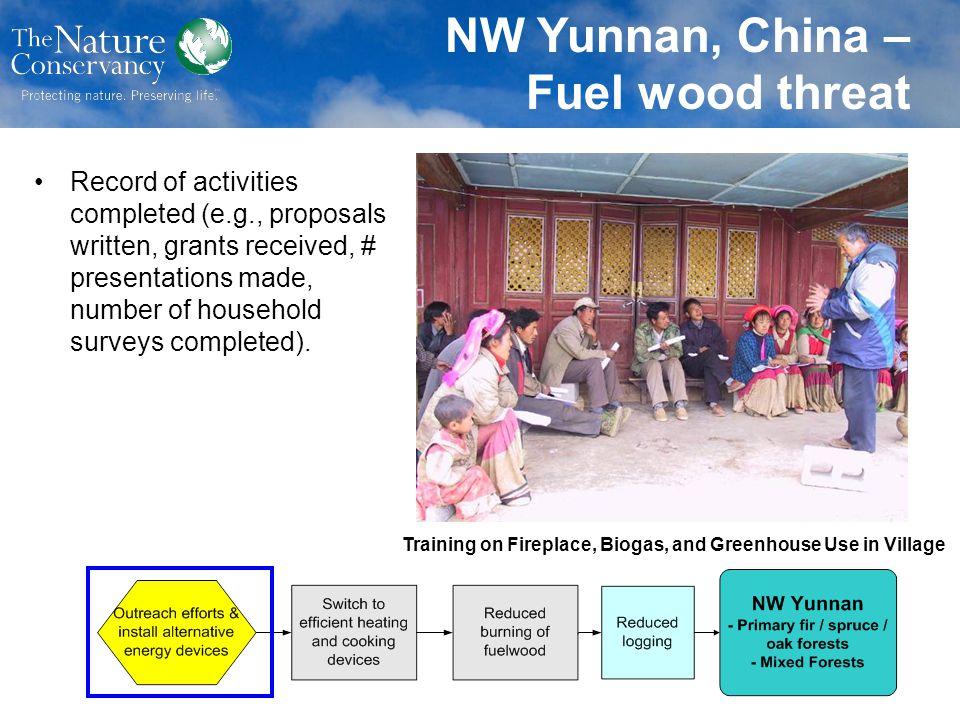 NW Yunnan, China – Fuel wood threat