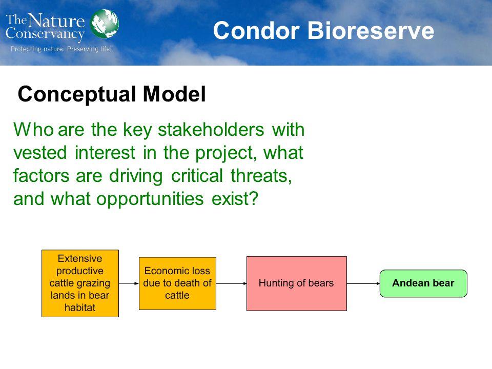 Condor Bioreserve Conceptual Model