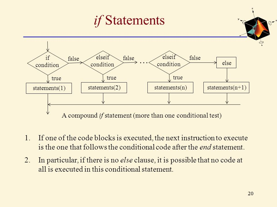 A compound if statement (more than one conditional test)