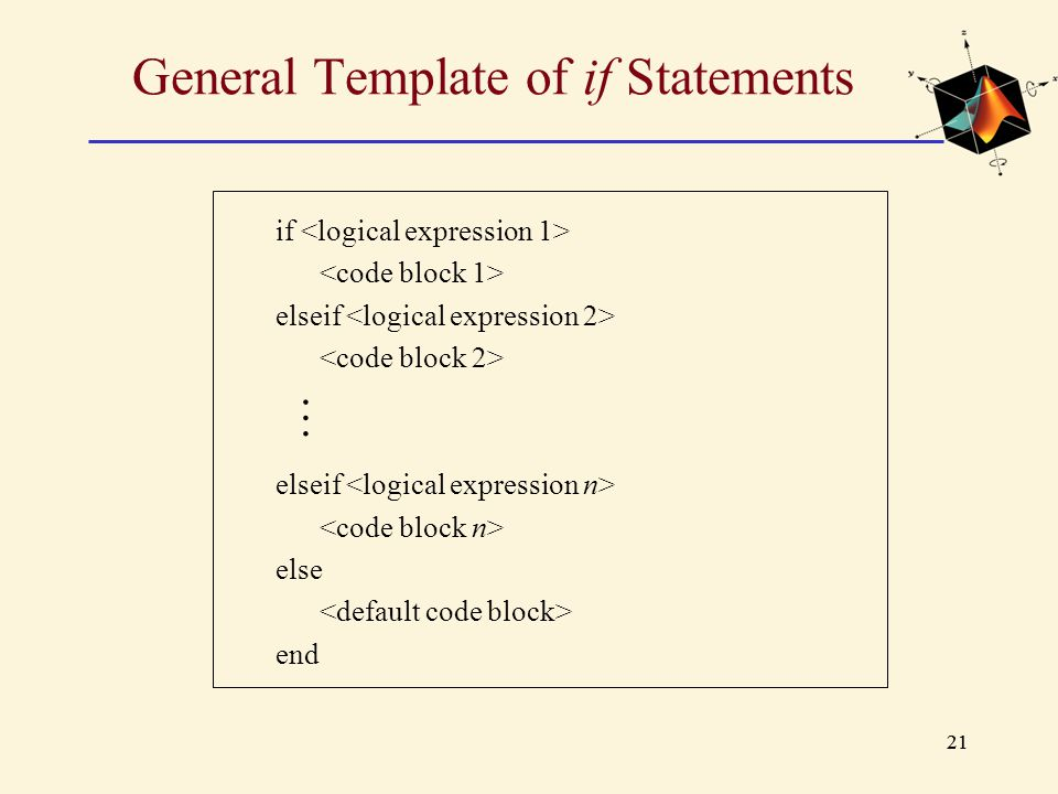 General Template of if Statements