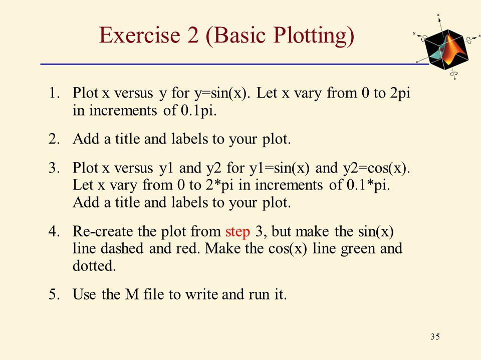 Exercise 2 (Basic Plotting)