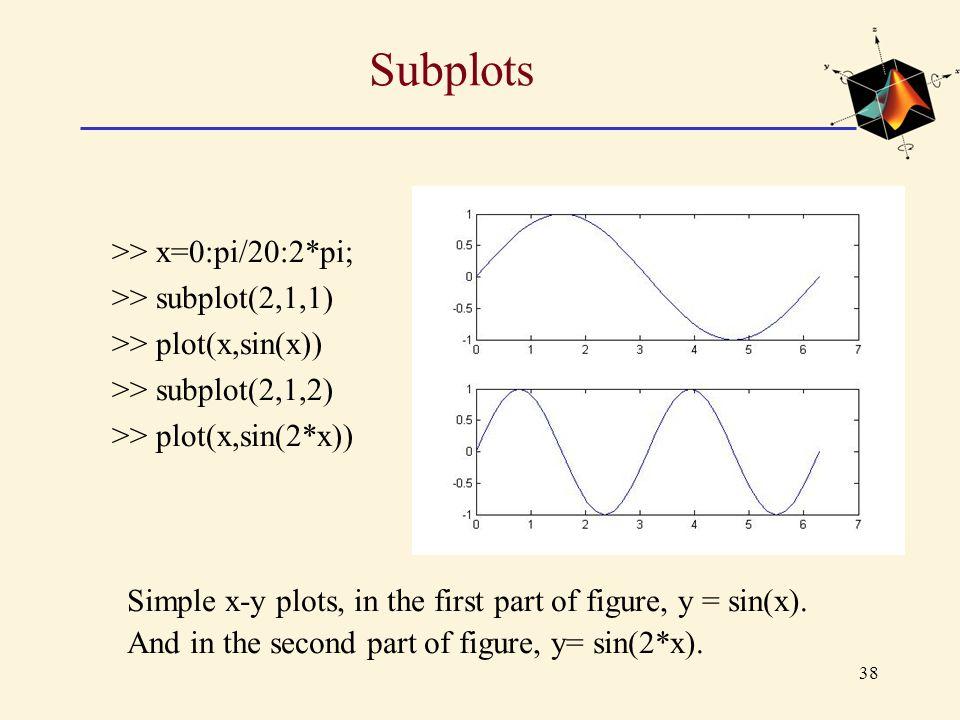 Subplots >> x=0:pi/20:2*pi; >> subplot(2,1,1)