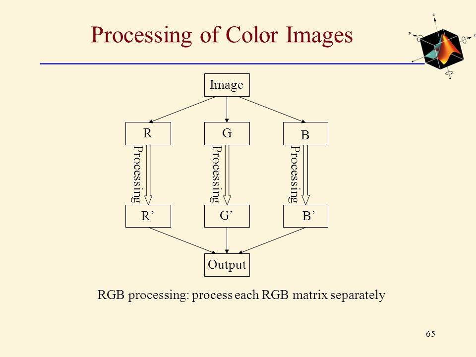 Processing of Color Images