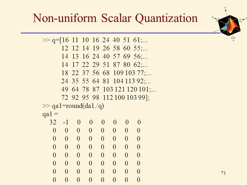 Non-uniform Scalar Quantization
