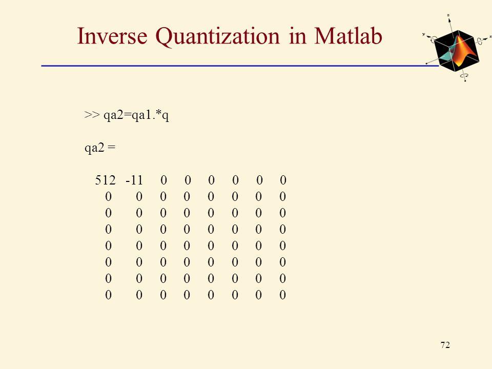 Inverse Quantization in Matlab