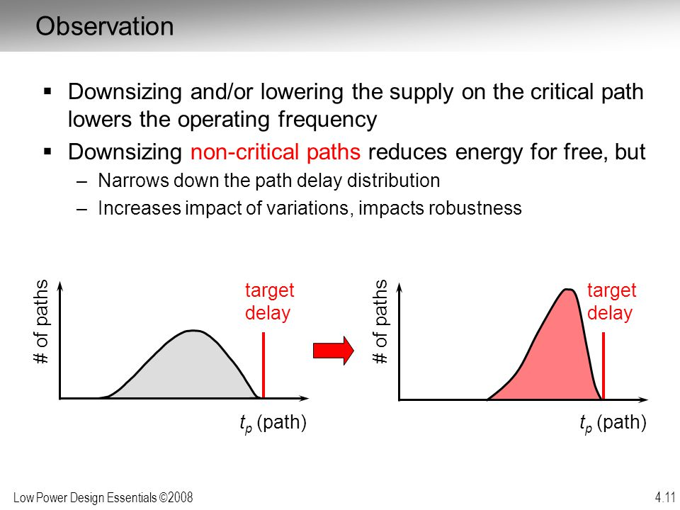 Observation Downsizing and/or lowering the supply on the critical path lowers the operating frequency.