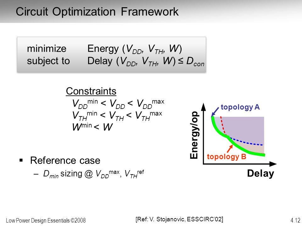 Circuit Optimization Framework