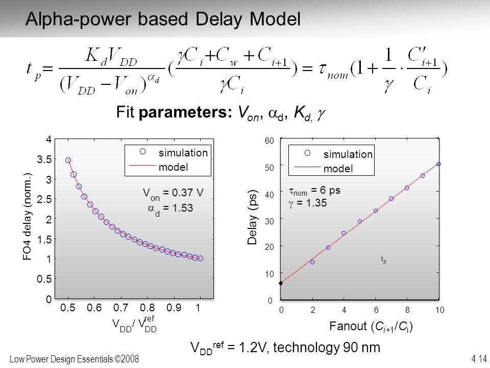 Alpha-power based Delay Model