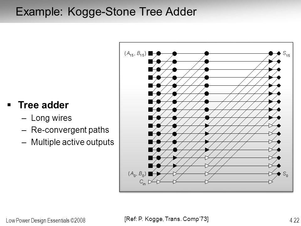 Example: Kogge-Stone Tree Adder