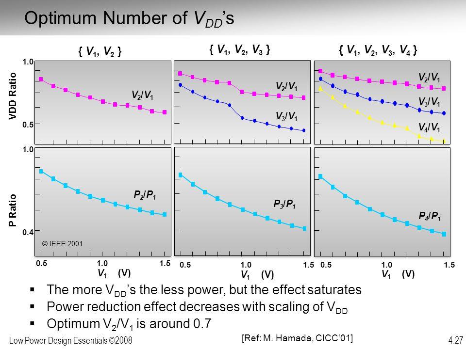 Optimum Number of VDD's