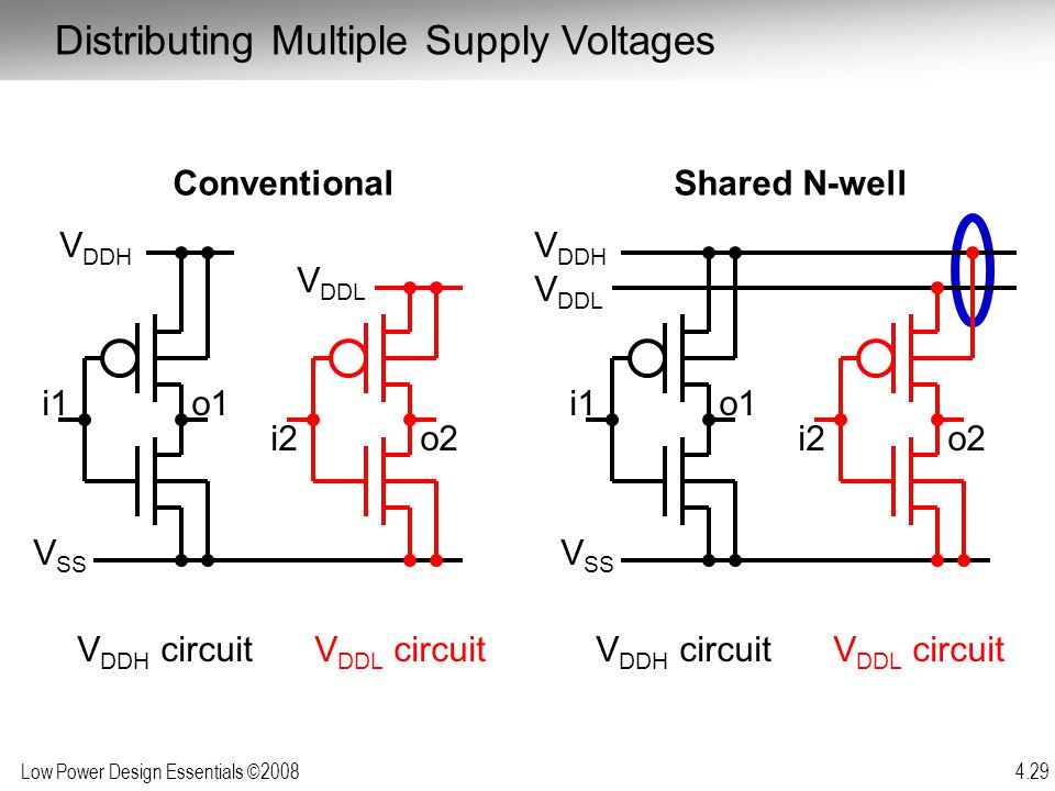 Distributing Multiple Supply Voltages