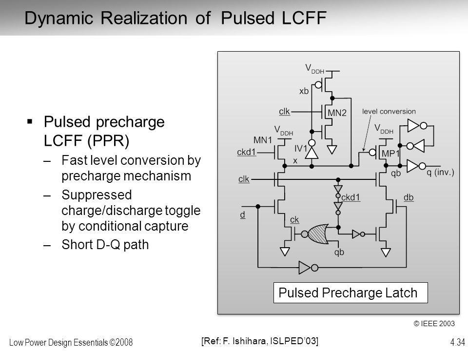 Dynamic Realization of Pulsed LCFF