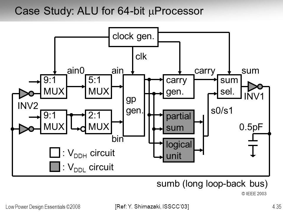 Case Study: ALU for 64-bit mProcessor