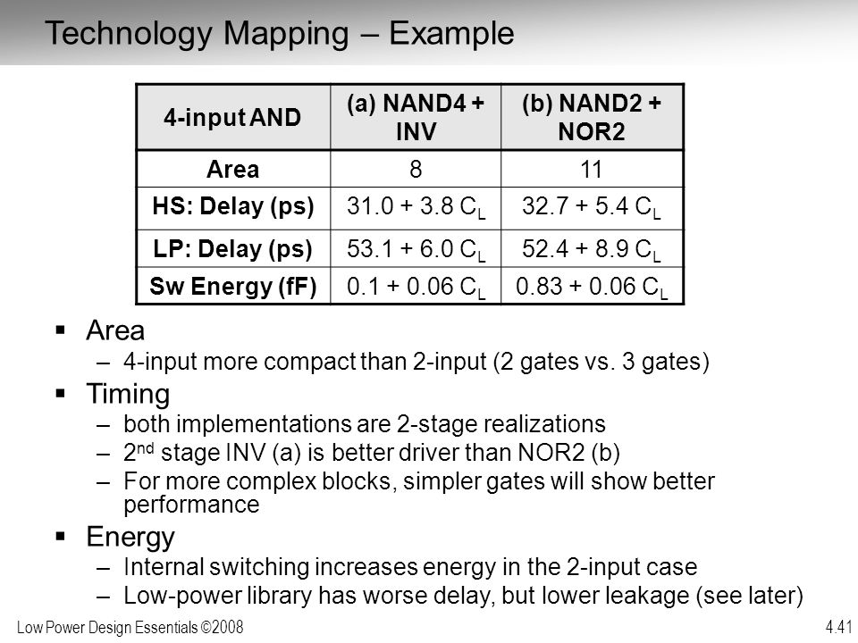 Technology Mapping – Example