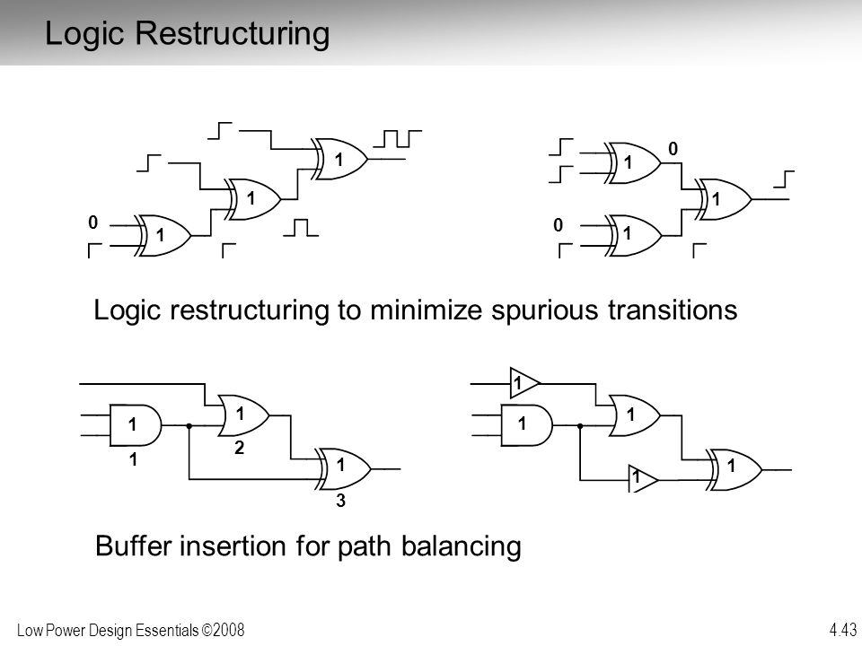 Logic Restructuring 1. Logic restructuring to minimize spurious transitions.