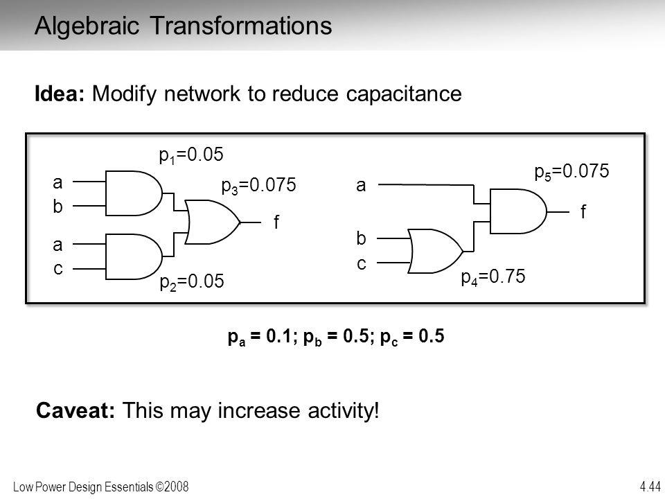 Algebraic Transformations