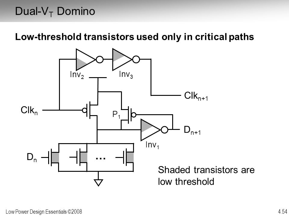 Dual-VT Domino … Low-threshold transistors used only in critical paths