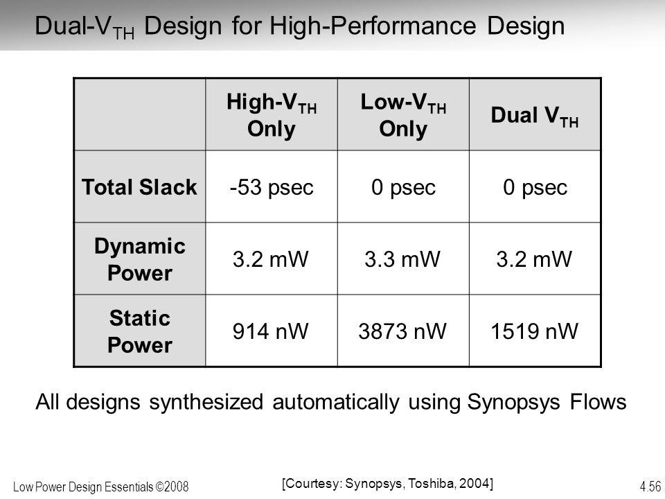 Dual-VTH Design for High-Performance Design