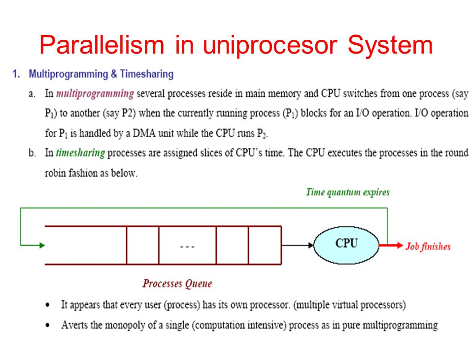 Parallelism in uniprocesor System