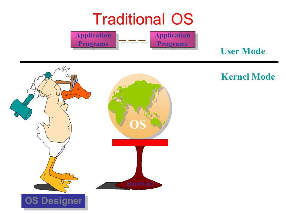 Traditional OS OS User Mode Kernel Mode OS Designer Application