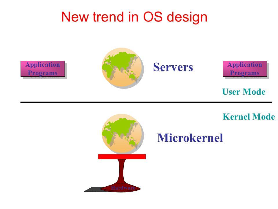 New trend in OS design Servers Microkernel User Mode Kernel Mode