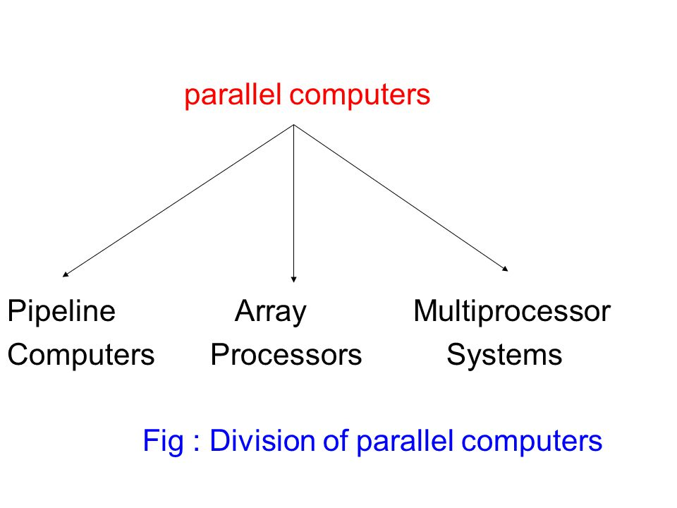 parallel computers Pipeline Array Multiprocessor.