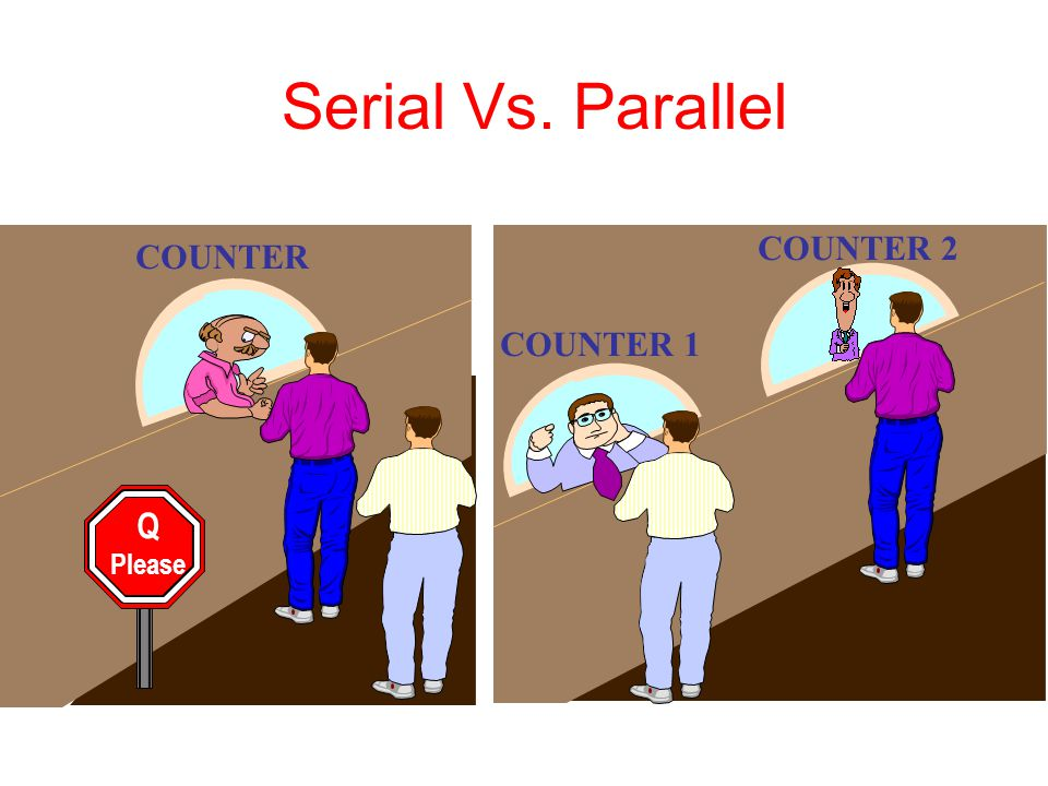 Serial Vs. Parallel COUNTER 2 COUNTER COUNTER 1 Q Please