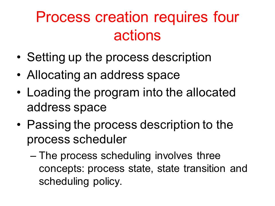 Process creation requires four actions