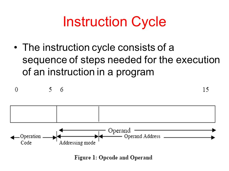 Instruction Cycle The instruction cycle consists of a sequence of steps needed for the execution of an instruction in a program.
