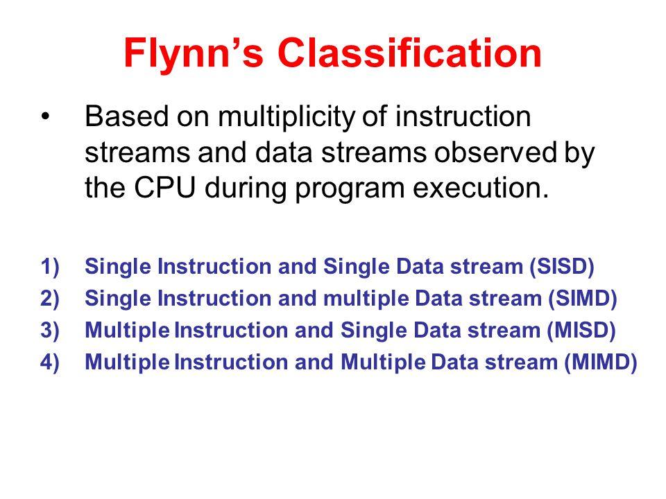 Flynn's Classification
