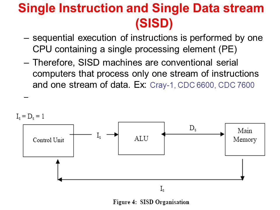 Single Instruction and Single Data stream (SISD)