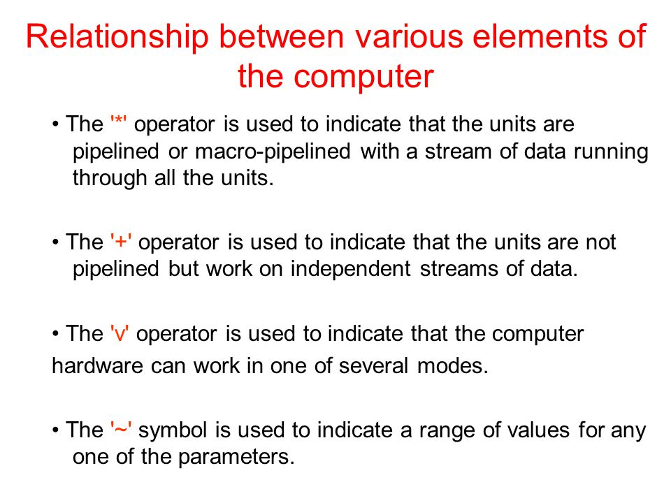 Relationship between various elements of the computer