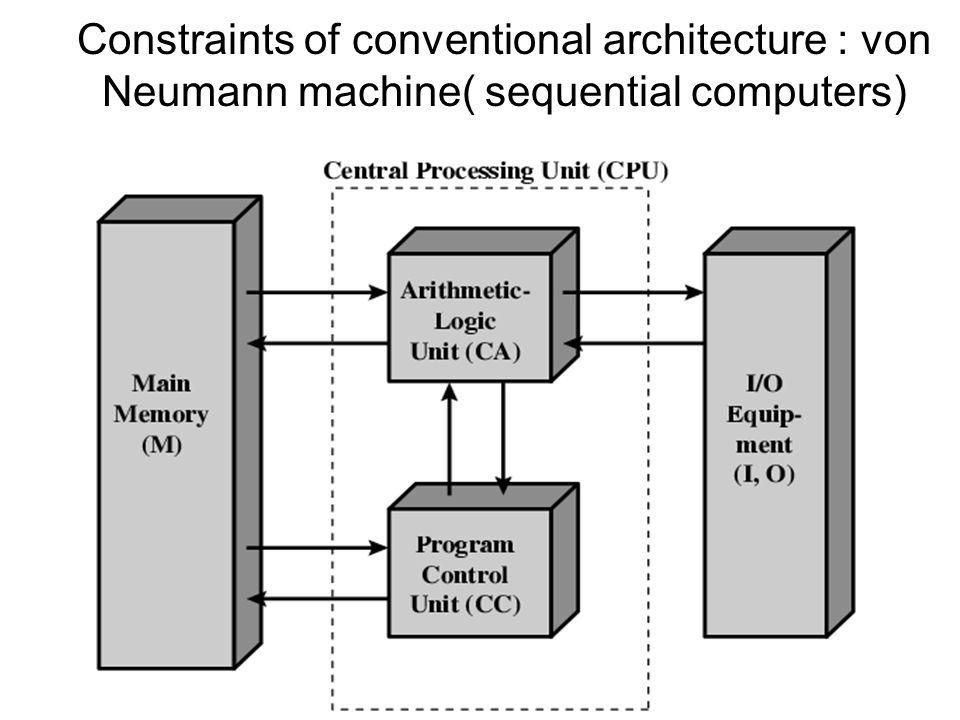 Constraints of conventional architecture : von Neumann machine( sequential computers)