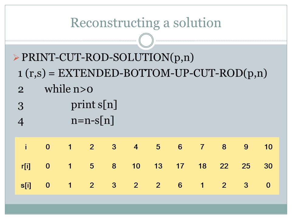 Reconstructing a solution