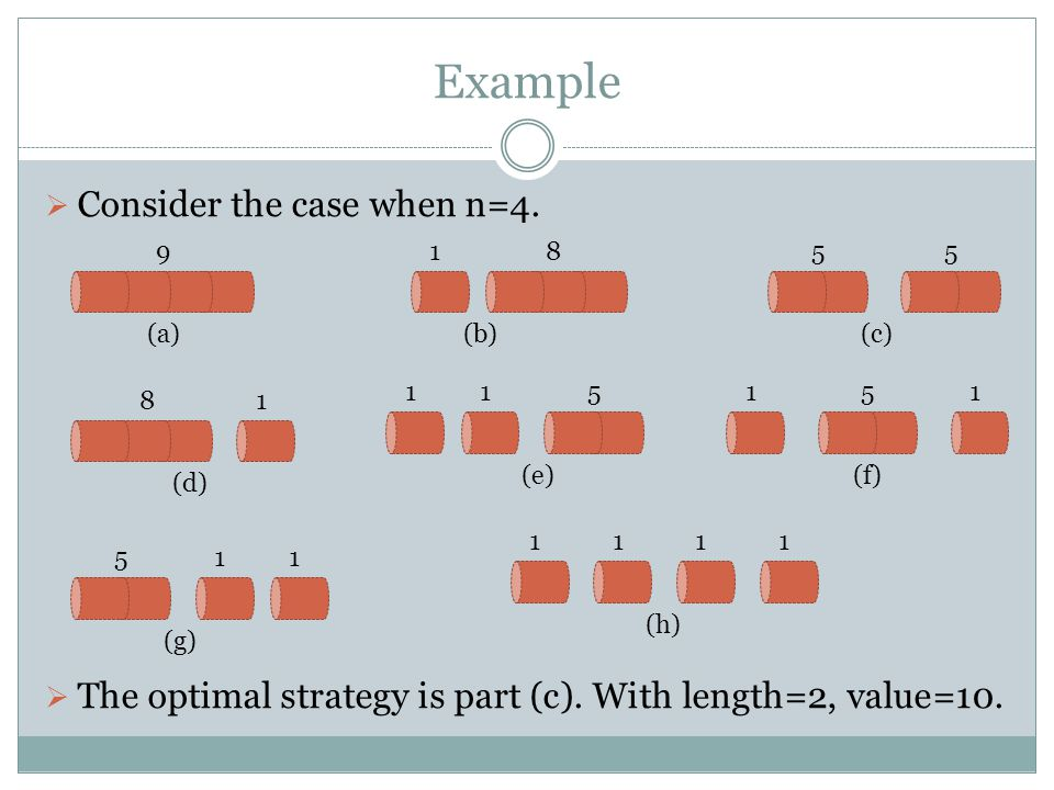 Example Consider the case when n=4.