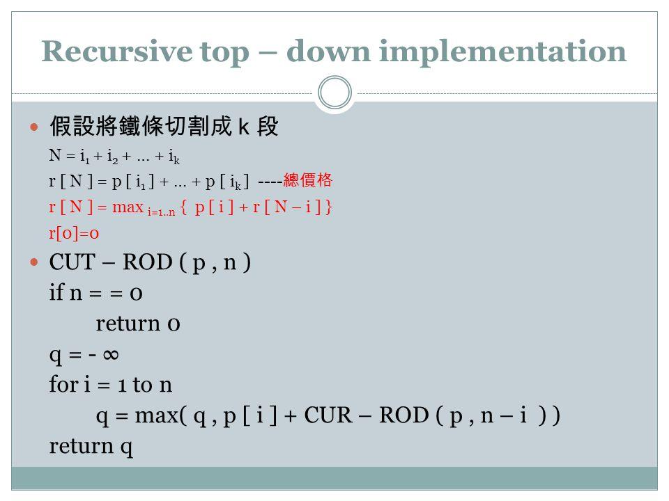 Recursive top – down implementation