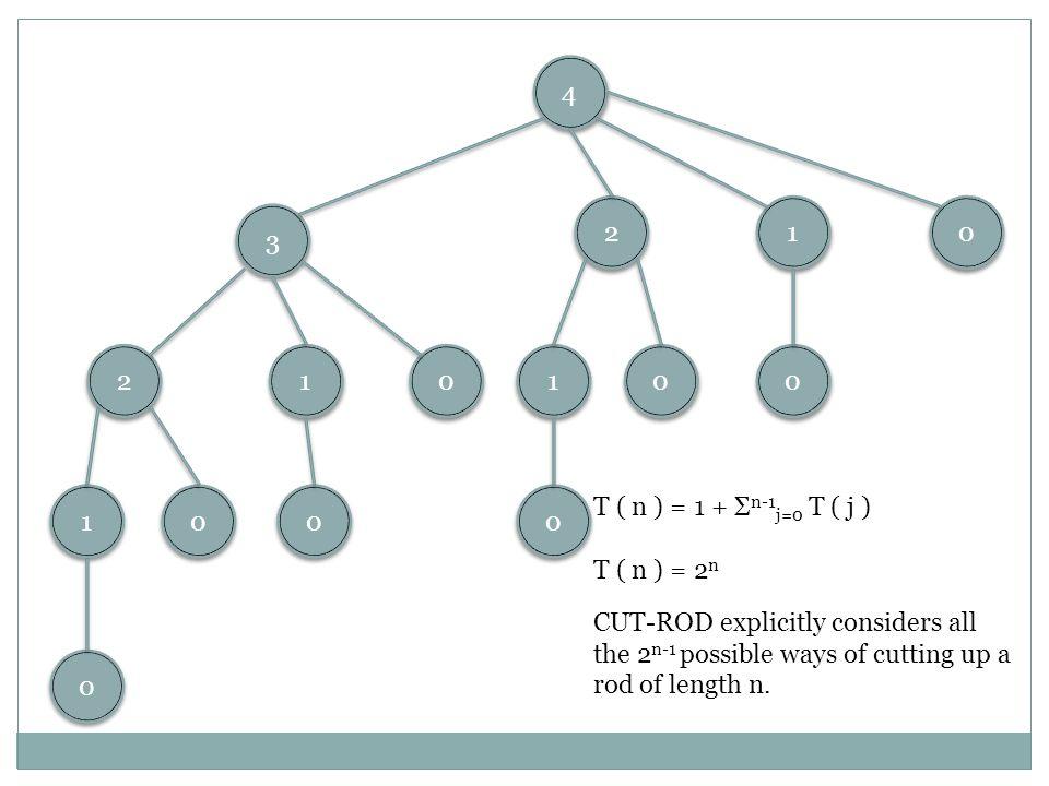 4 2. 1. 3. T ( n ) = 1 + Σn-1j=0 T ( j ) T ( n ) = 2n.