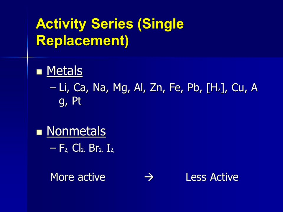 Activity Series (Single Replacement)