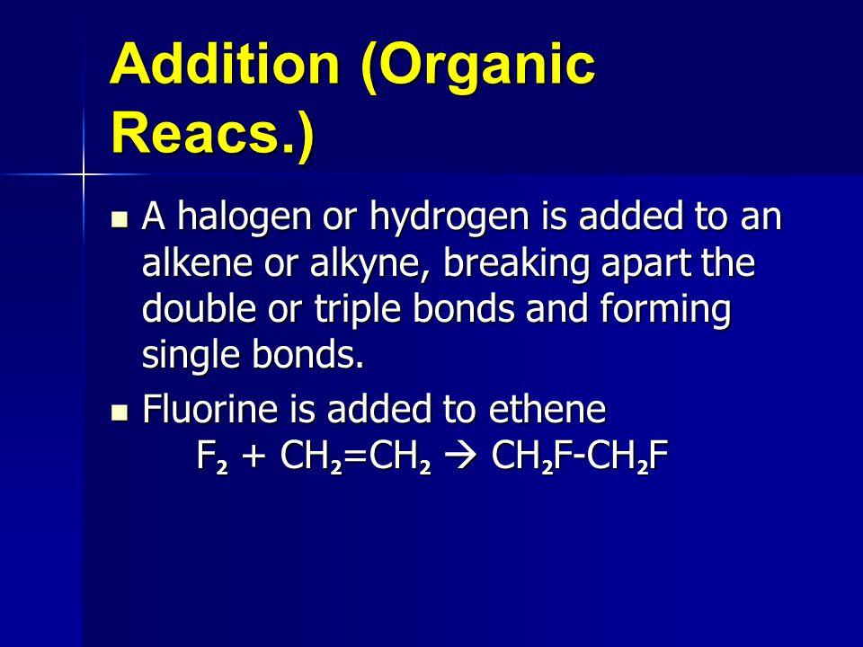 Addition (Organic Reacs.)