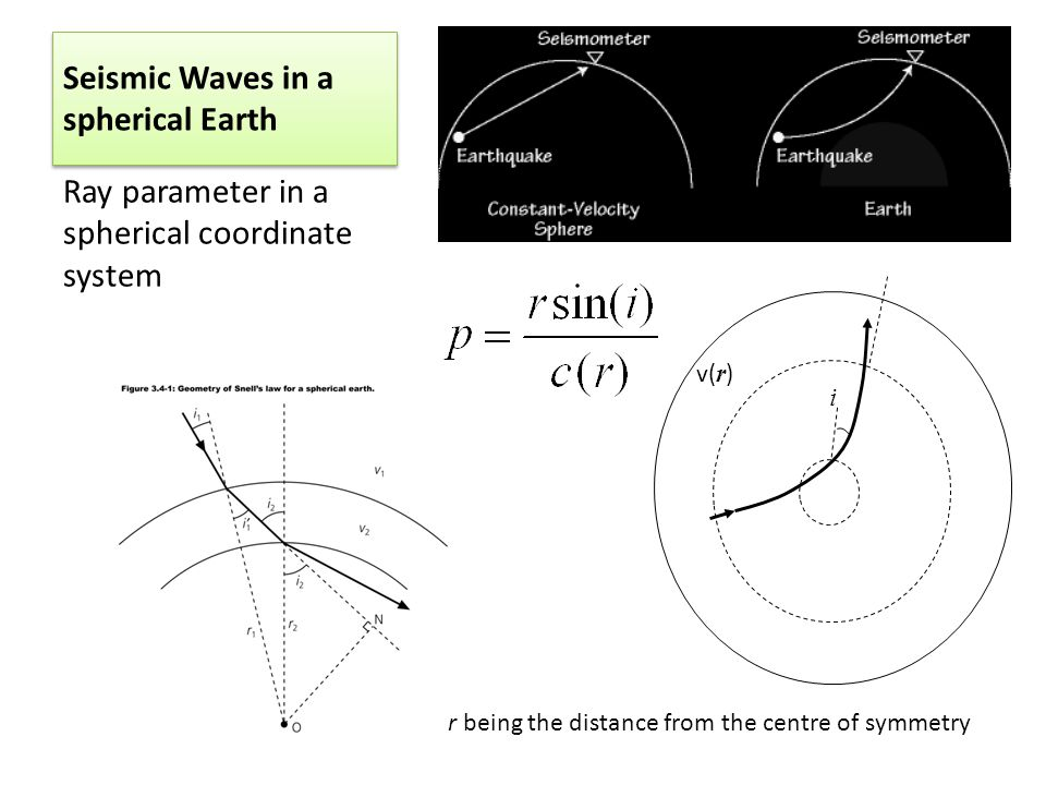 Seismic Waves in a spherical Earth