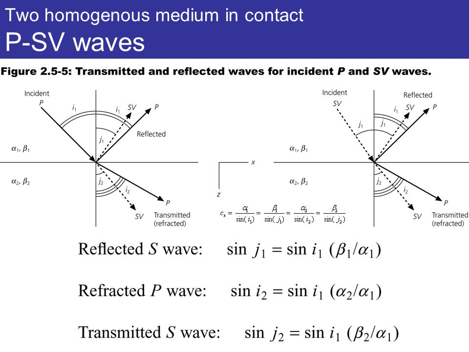 Two homogenous medium in contact P-SV waves