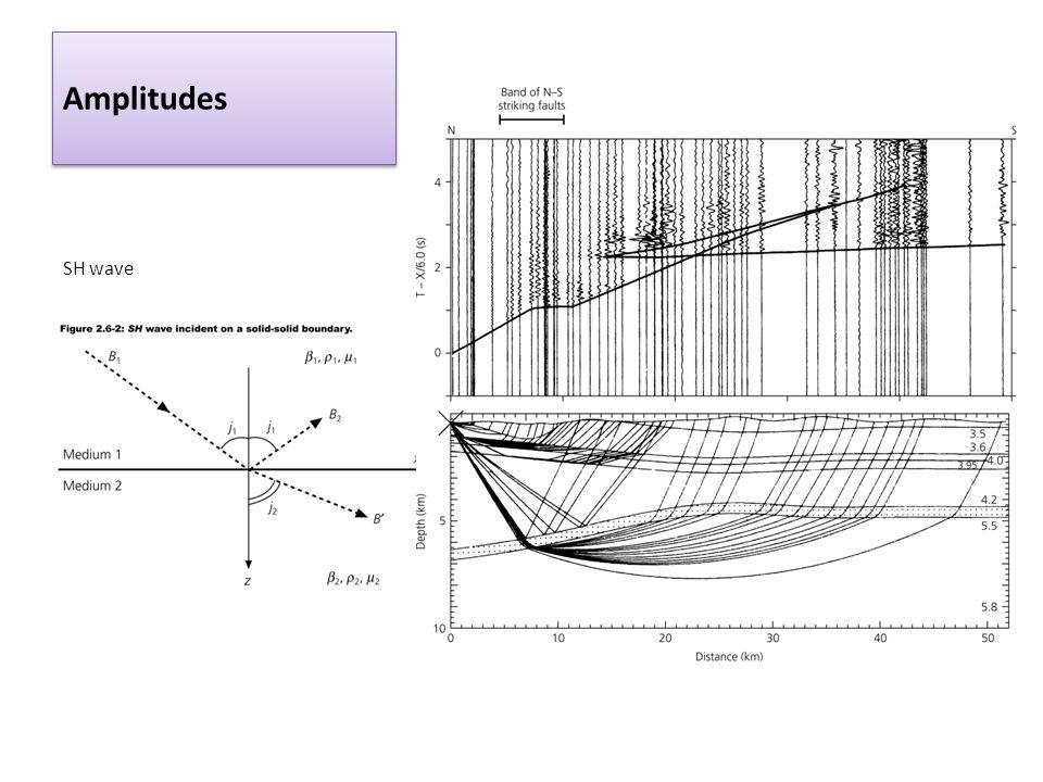 Amplitudes SH wave