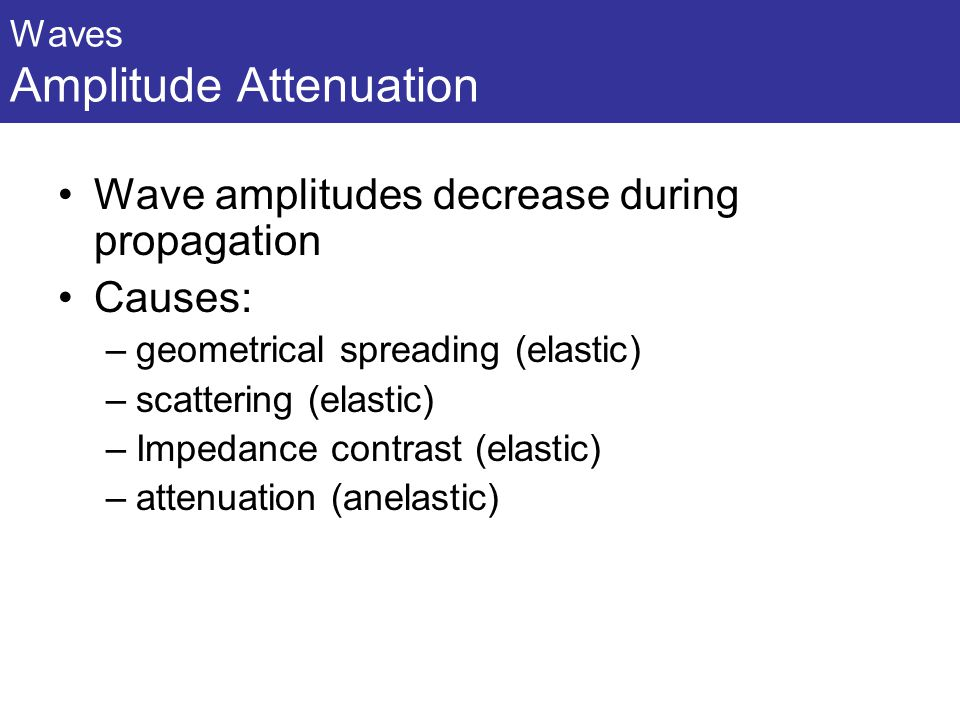 Waves Amplitude Attenuation