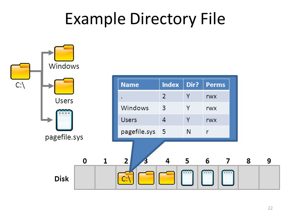 Example Directory File