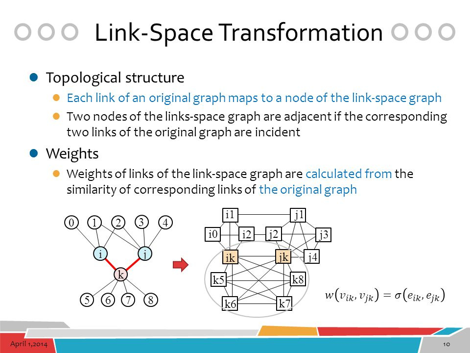 Link-Space Transformation