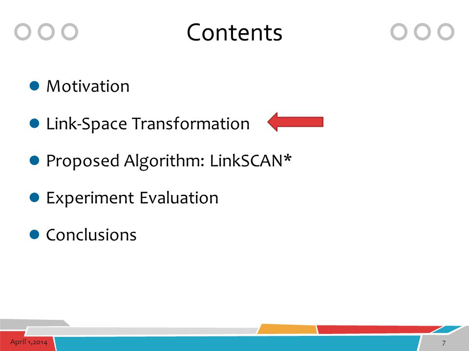 Contents Motivation Link-Space Transformation