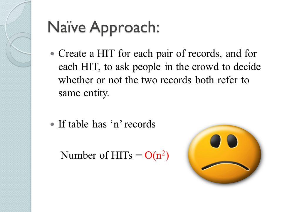 Naïve Approach: